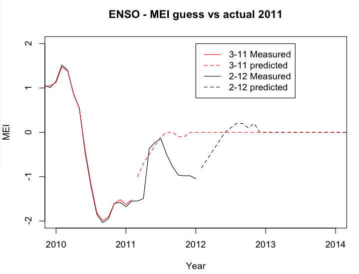 enso_comp_0.png